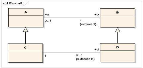 圖5. Association-ends with various adornments 的考題