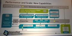 Software AG EDA big data performance