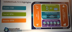 Software AG webMethods 9.5
