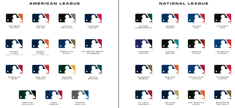 official national league baseball dating guide What does national league in baseball the official national league baseball official major league baseball dating & price guide complete with.