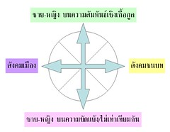 aging framework