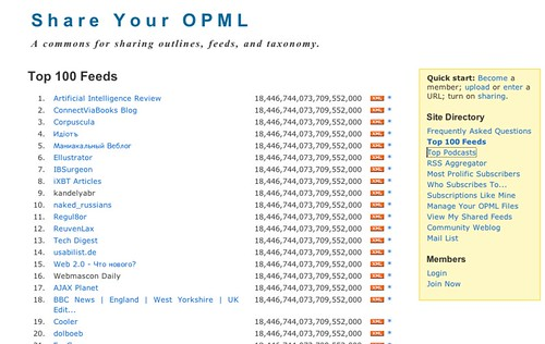Share Your OPML - First to find artificial intelligence?