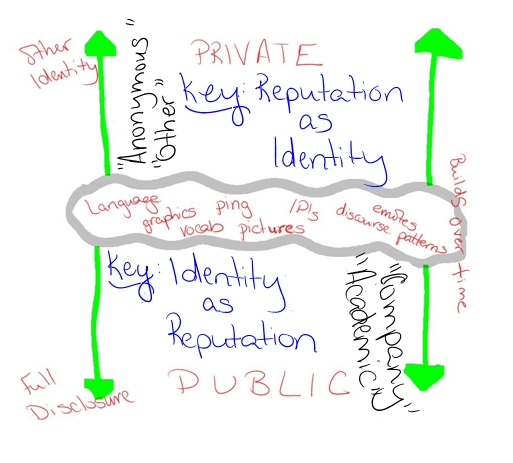 BiogHer Identity Picture