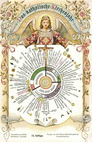 Das Katholische Kirchenjahr