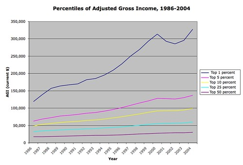 Max Gross Income For Food Stamps Mass