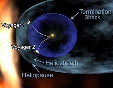 heliosphere_med3
