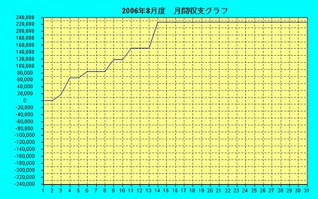2006_8
