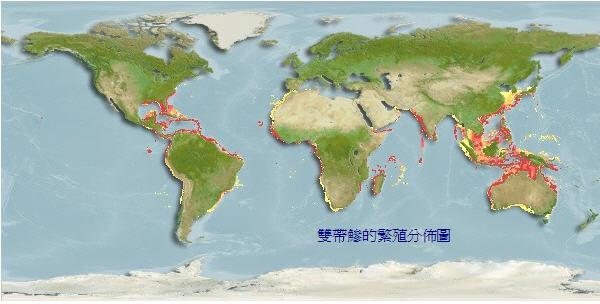 資料來源:Fish Database