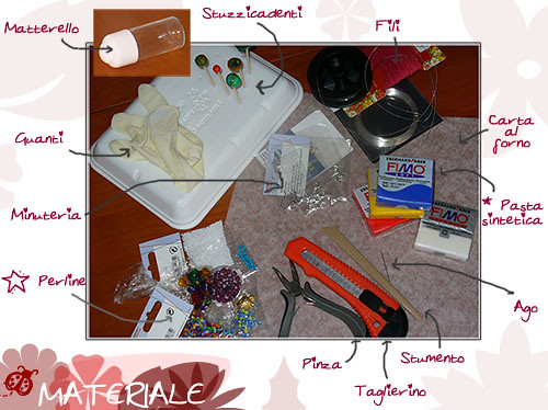Polymer Clay Materiale