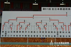 61st All Japan Interprefectrue Kendo Championship_039