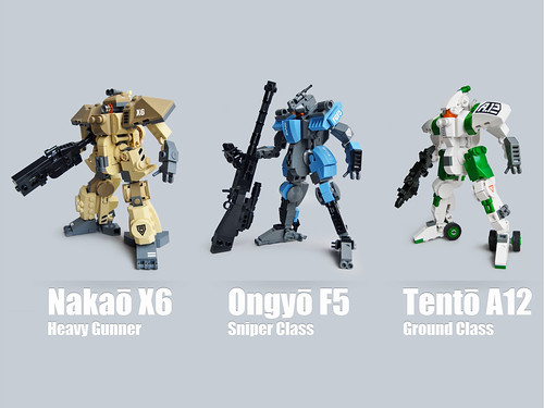 Mecha Classes roundup 2 photo by Fredoichi