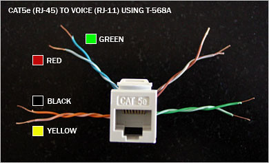 Using a Cat5e Jack (RJ-45) for use with a Telephone Connector (RJ-11)
