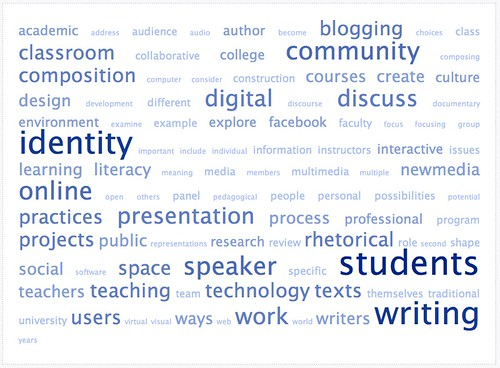 Tagcloud for Area Cluster 106 (Information Technologies)