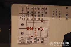 44th All Japan KANKOCHO KENDO TAIKAI_011