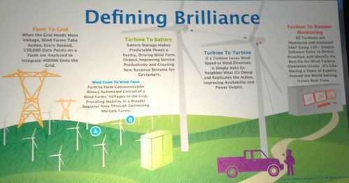Bill Ruh (GE) presentation at Innovation World - smart wind turbines
