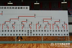61st All Japan Interprefectrue Kendo Championship_040