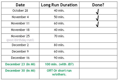 Long Run Schedule End of 2012