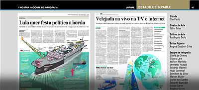 infografia_brasil200#2FA7B910