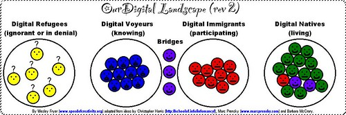 Our Digital Landscape, Revision 2