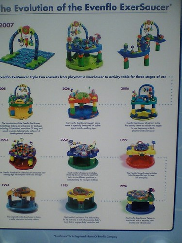 The Evolution of the Evenflo ExerSaucer