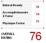kk rating