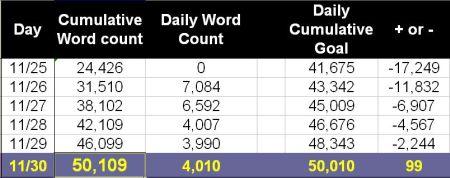 wordcount_11.30_final