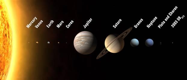 12 Planets