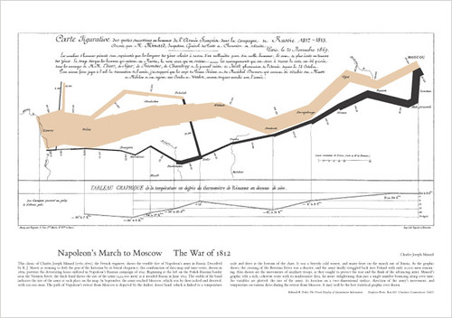 Powerpoint Tufte Nasa: Devoid of Meaning