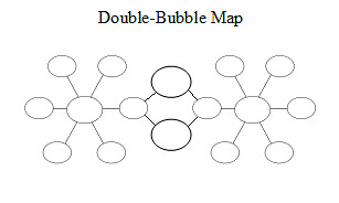 Double bubble diagram double free engine image for user for Thinking maps double bubble template
