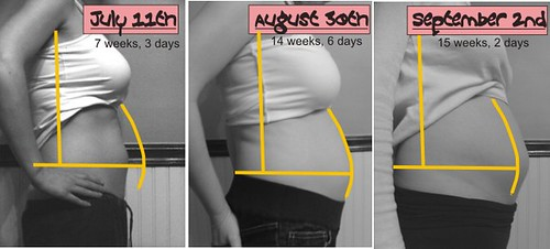 Baby Belly Through Time