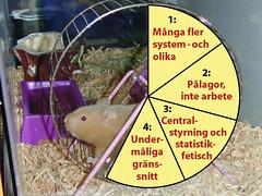 bild från presentationen Jävla Skitsystem