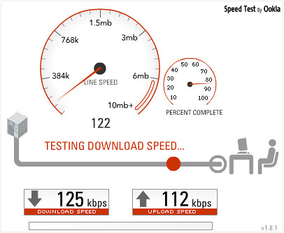 V640 WWAN Speed Test
