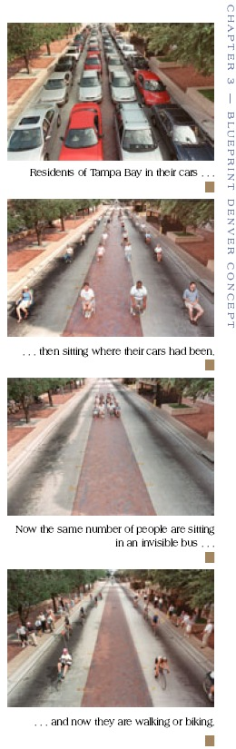 Packing the pavement: different modes take up vastly different amounts of space