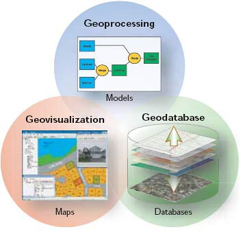 Business Intelligence y GIS