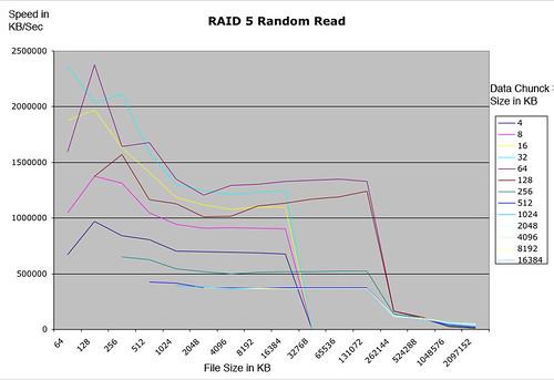 Raid5-random-read.jpg