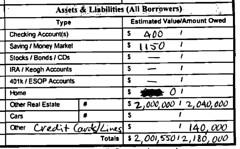 Financial Statement - Liabilities