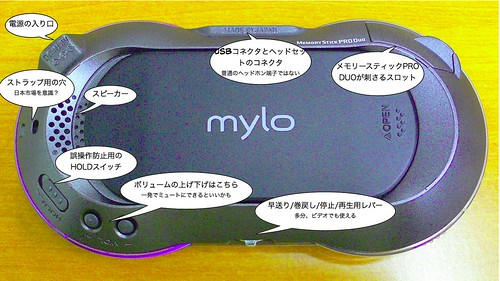 Backside of Mylo (In Japanese)