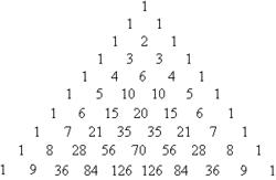 Cómo encontrar el número Pi en el triángulo de Pascal