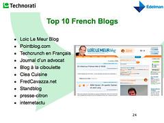 top10frenchblog