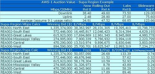 aws-1 value