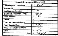 Financial Statement - Expenses
