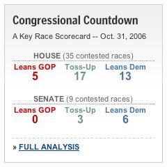 wapo-congressionalcountdown-061031.jpg